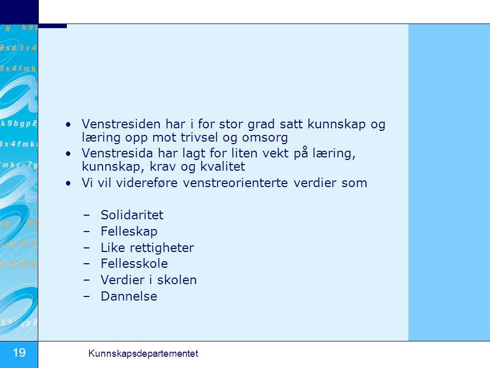 19 Kunnskapsdepartementet Venstresiden har i for stor grad satt kunnskap og læring opp mot trivsel og omsorg Venstresida har lagt for liten vekt på læ