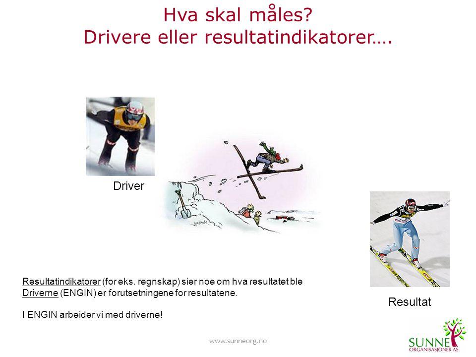 www.sunneorg.no Hva skal måles. Drivere eller resultatindikatorer….