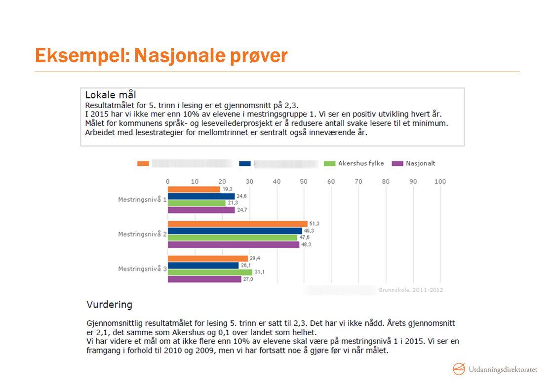 Eksempel: Nasjonale prøver
