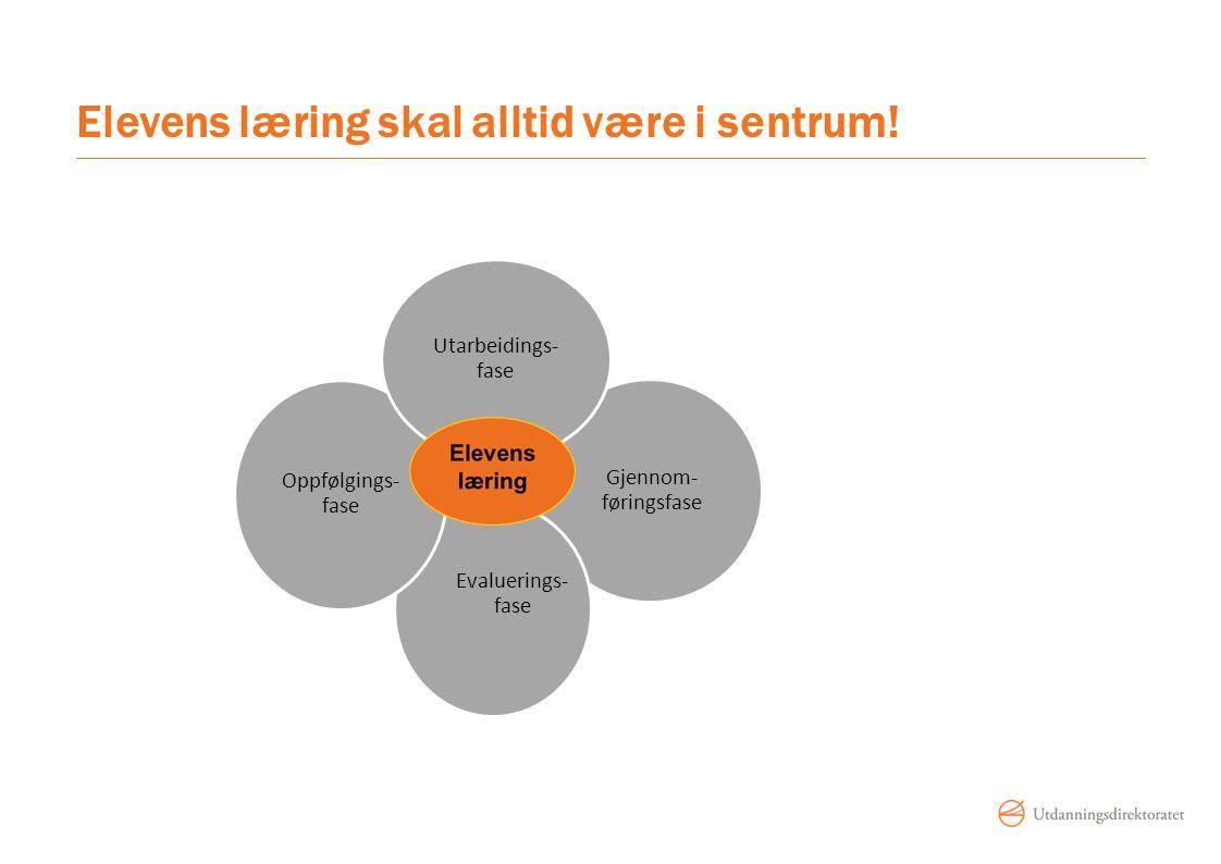 Elevens læring skal alltid være i sentrum! Gjennom- føringsfase Evaluerings- fase Oppfølgings- fase Utarbeidings- fase