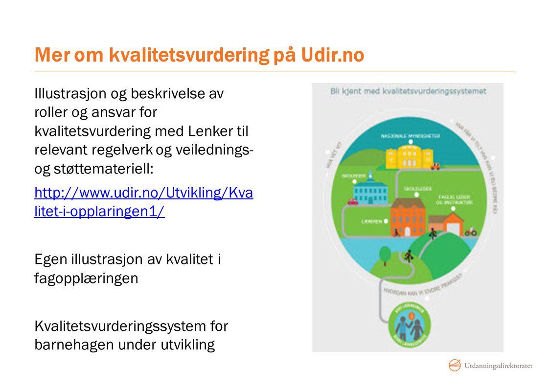 Mer om kvalitetsvurdering på Udir.no Illustrasjon og beskrivelse av roller og ansvar for kvalitetsvurdering med Lenker til relevant regelverk og veile