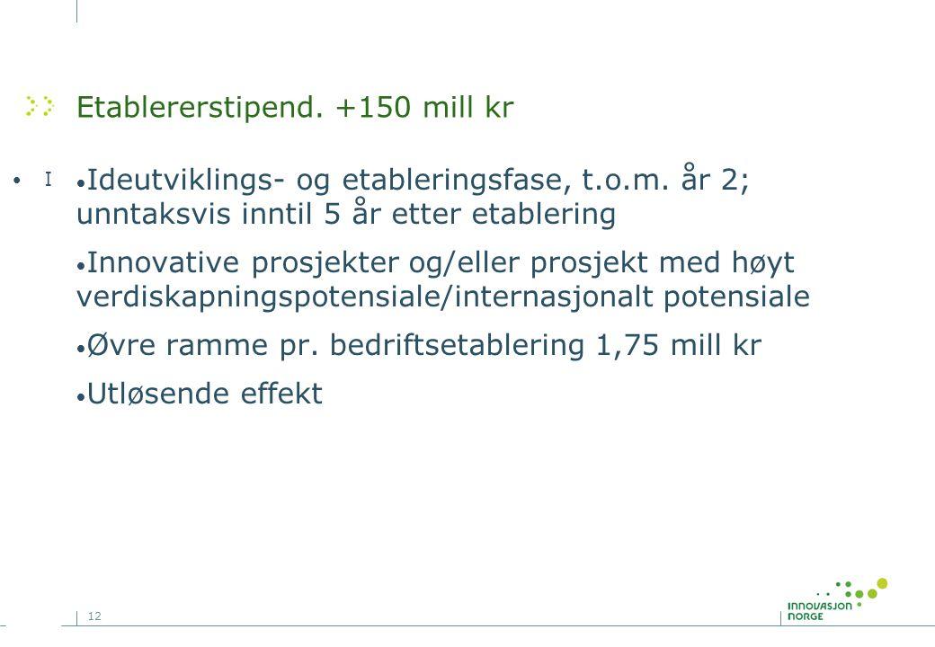 12 Etablererstipend. +150 mill kr Ideutviklings- og etableringsfase, t.o.m.