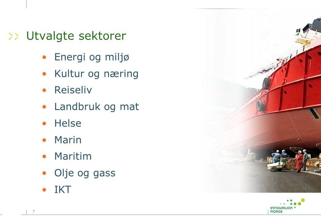 7 Utvalgte sektorer Energi og miljø Kultur og næring Reiseliv Landbruk og mat Helse Marin Maritim Olje og gass IKT