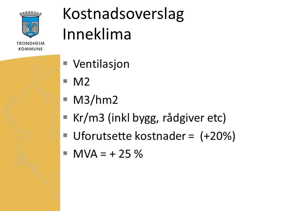 Kostnadsoverslag Inneklima  Ventilasjon  M2  M3/hm2  Kr/m3 (inkl bygg, rådgiver etc)  Uforutsette kostnader = (+20%)  MVA = + 25 %