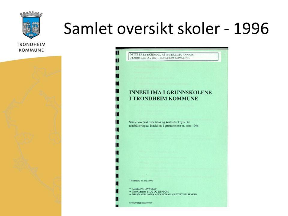 Samlet oversikt skoler - 1996