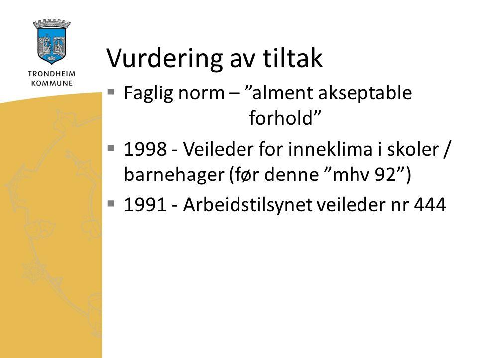Vurdering av tiltak  Faglig norm – alment akseptable forhold  1998 - Veileder for inneklima i skoler / barnehager (før denne mhv 92 )  1991 - Arbeidstilsynet veileder nr 444