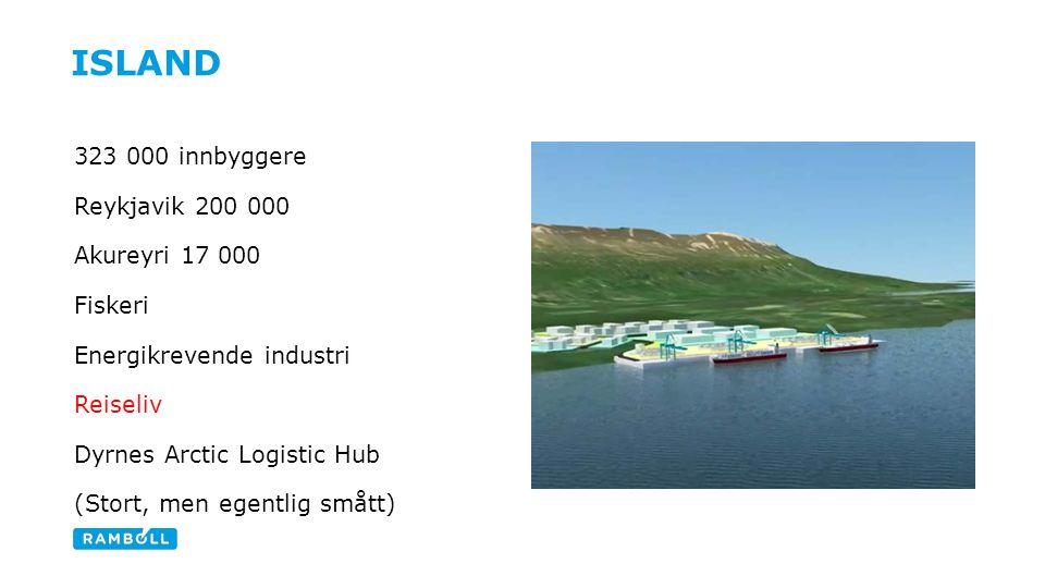 ISLAND 323 000 innbyggere Reykjavik 200 000 Akureyri 17 000 Fiskeri Energikrevende industri Reiseliv Dyrnes Arctic Logistic Hub (Stort, men egentlig smått)