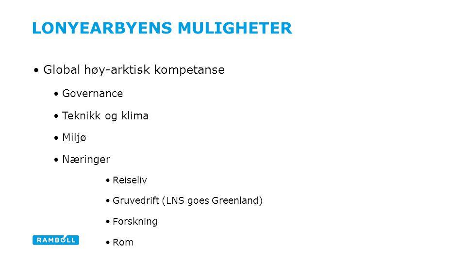 LONYEARBYENS MULIGHETER Global høy-arktisk kompetanse Governance Teknikk og klima Miljø Næringer Reiseliv Gruvedrift (LNS goes Greenland) Forskning Rom