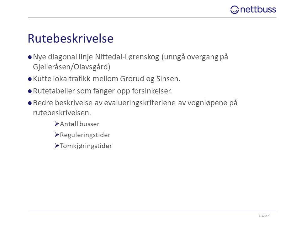Rutebeskrivelse ●Nye diagonal linje Nittedal-Lørenskog (unngå overgang på Gjelleråsen/Olavsgård) ●Kutte lokaltrafikk mellom Grorud og Sinsen. ●Rutetab