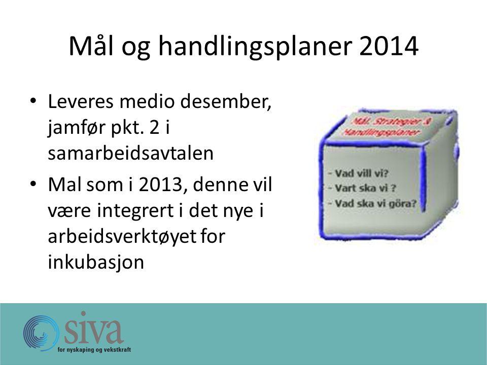 Mål og handlingsplaner 2014 Leveres medio desember, jamfør pkt.