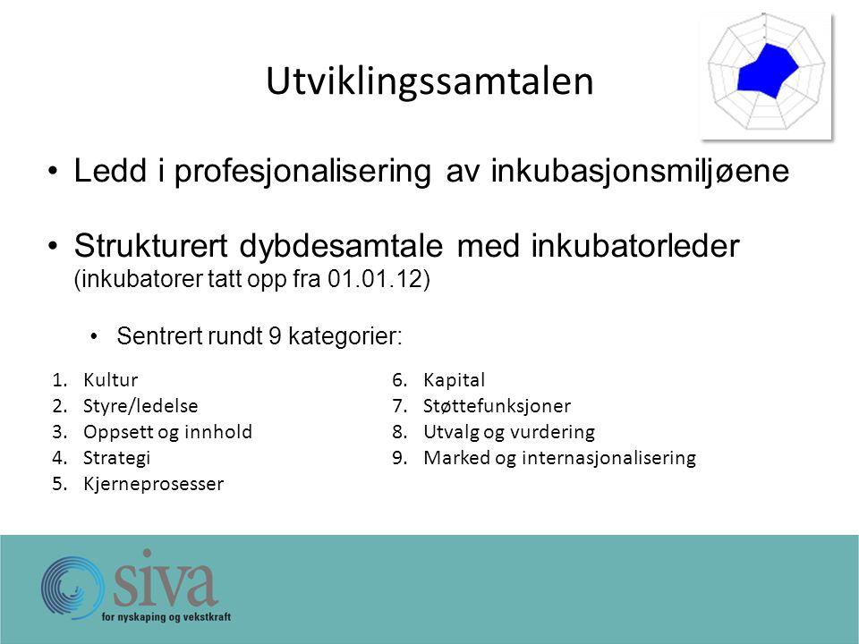 Utviklingssamtalen Ledd i profesjonalisering av inkubasjonsmiljøene Strukturert dybdesamtale med inkubatorleder (inkubatorer tatt opp fra 01.01.12) Sentrert rundt 9 kategorier: 1.