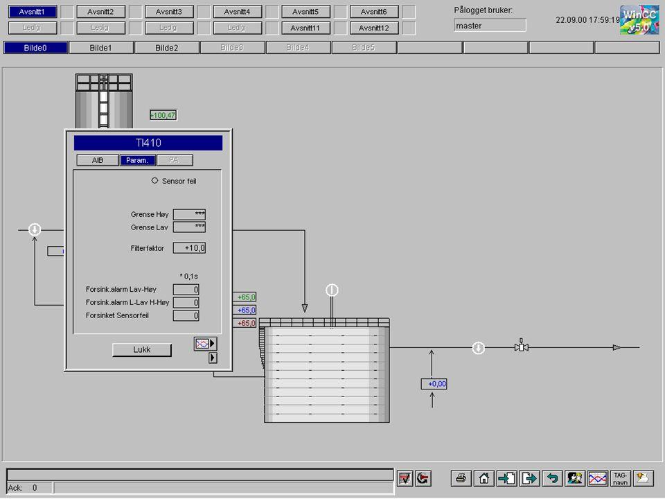 AIB parameter