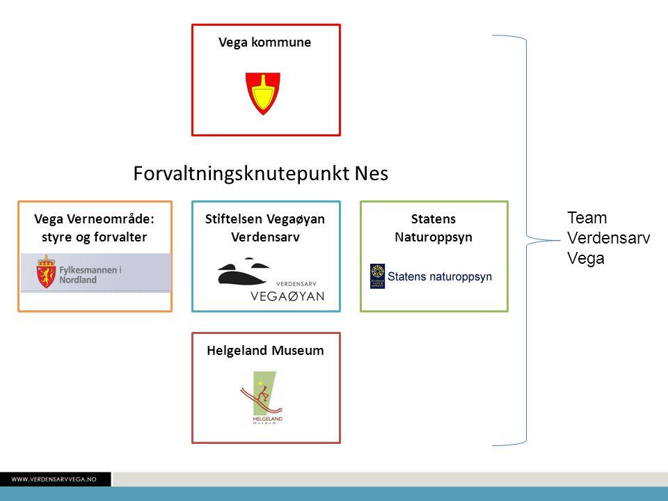 Forvaltningsknutepunkt Nes Vega Verneområde: styre og forvalter Stiftelsen Vegaøyan Verdensarv Statens Naturoppsyn Helgeland Museum Vega kommune Team
