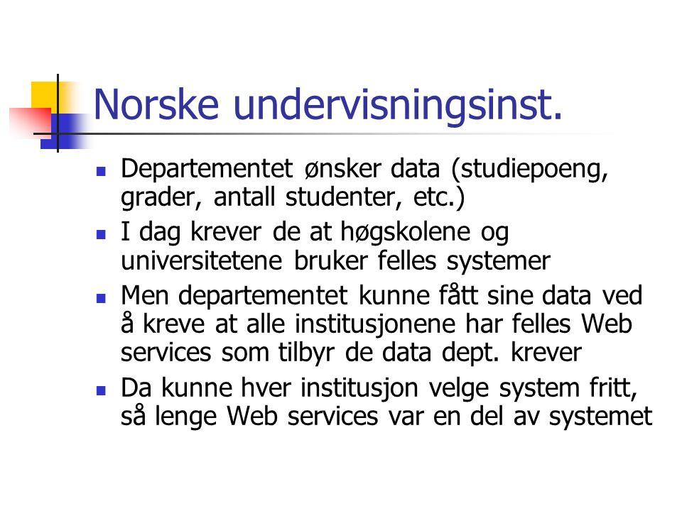 Norske undervisningsinst.