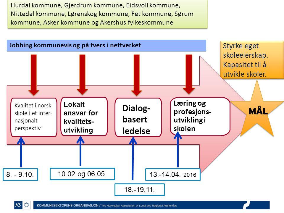 Styrke eget skoleeierskap. Kapasitet til å utvikle skoler. Kvalitet i norsk skole i et inter- nasjonalt perspektiv Lokalt ansvar for kvalitets- utvikl