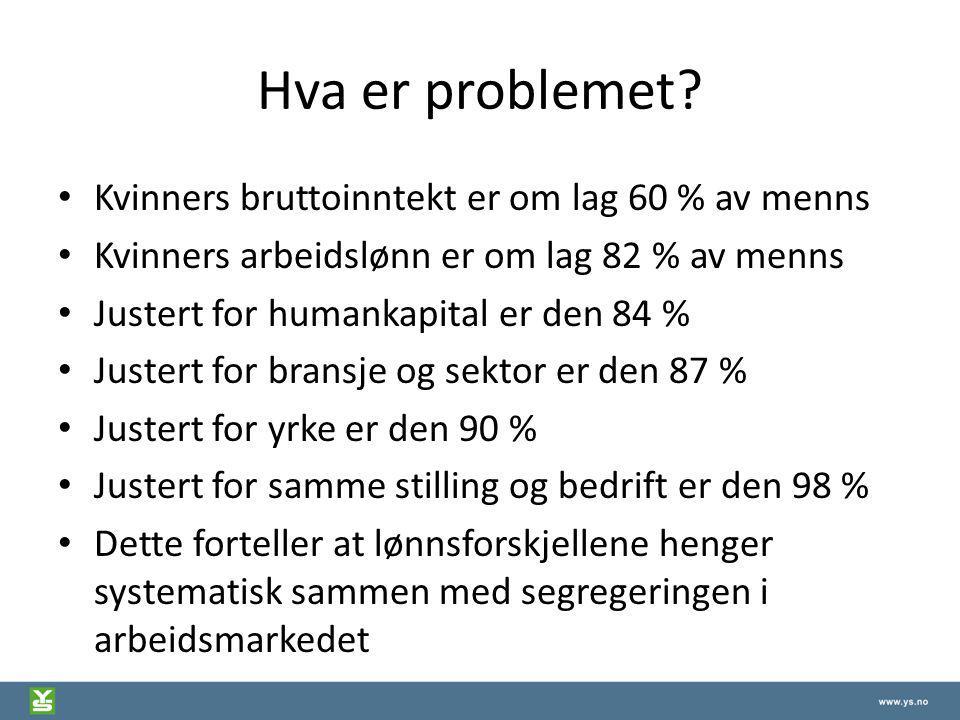 Hva er problemet? Kvinners bruttoinntekt er om lag 60 % av menns Kvinners arbeidslønn er om lag 82 % av menns Justert for humankapital er den 84 % Jus