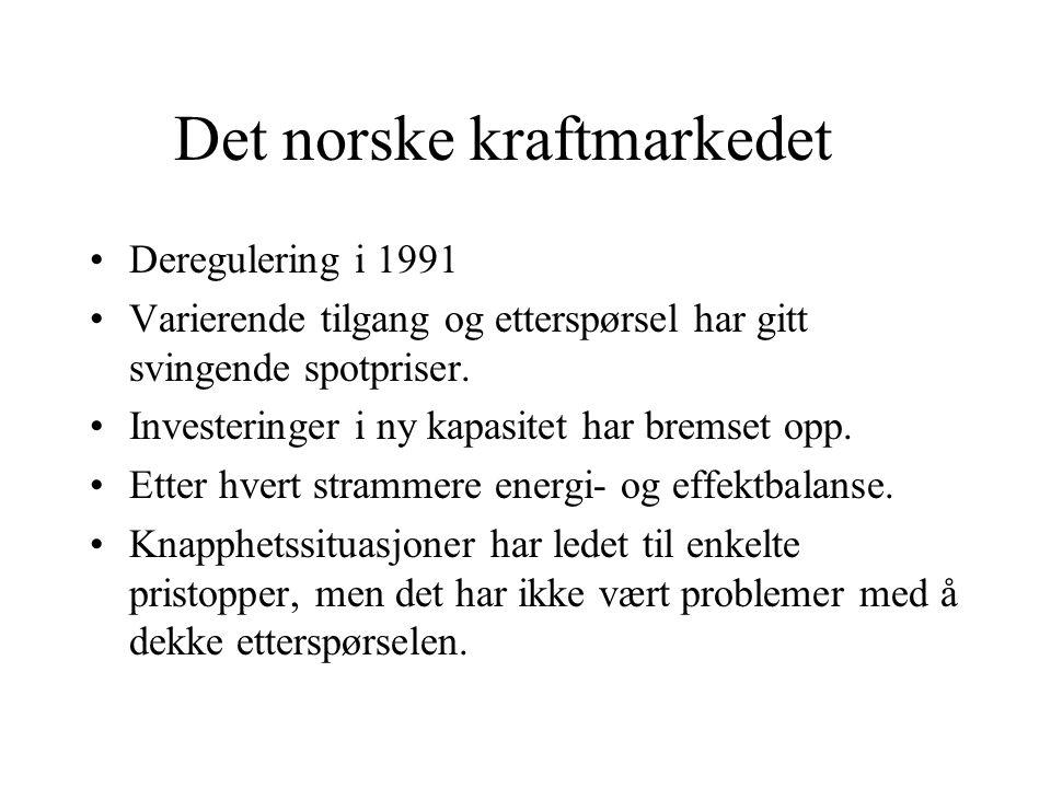 Det norske kraftmarkedet Deregulering i 1991 Varierende tilgang og etterspørsel har gitt svingende spotpriser. Investeringer i ny kapasitet har bremse