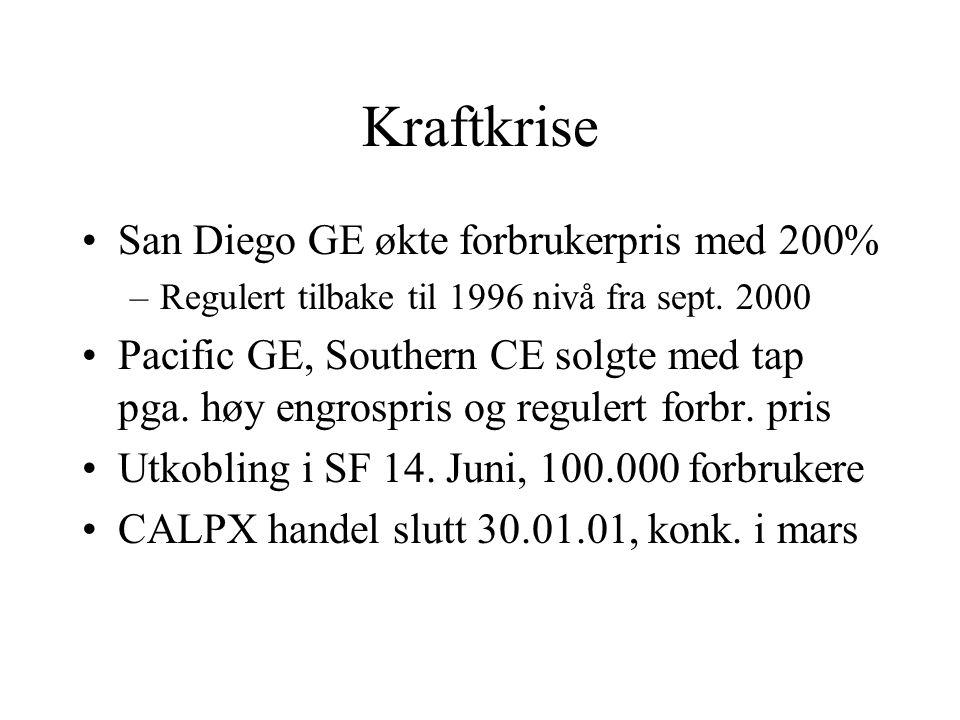 Kraftkrise San Diego GE økte forbrukerpris med 200% –Regulert tilbake til 1996 nivå fra sept. 2000 Pacific GE, Southern CE solgte med tap pga. høy eng