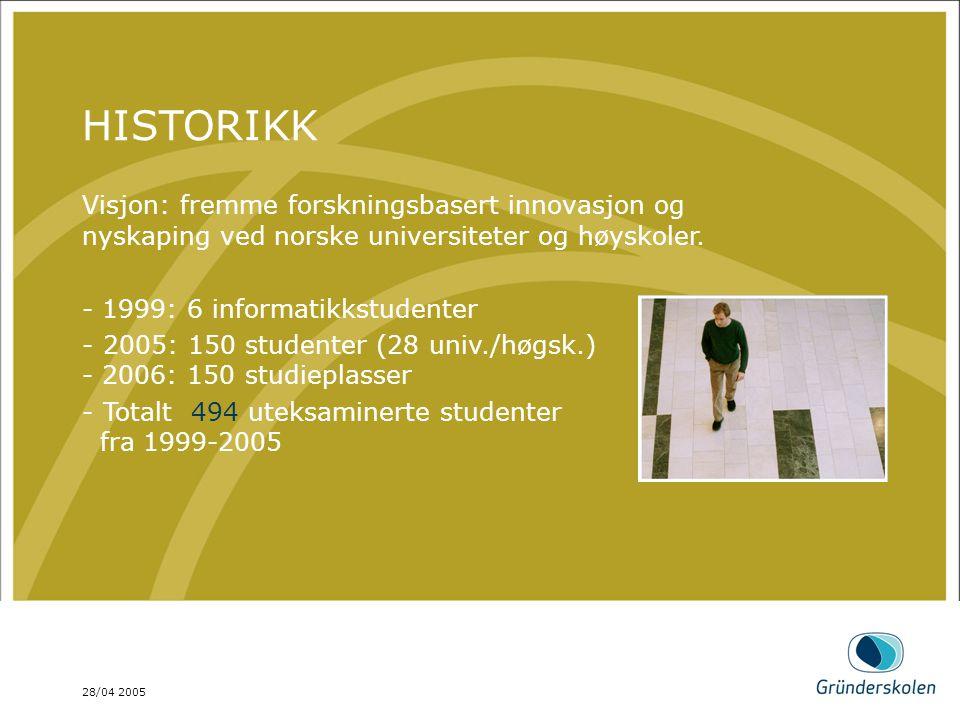 28/04 2005 AGENDA Dette er en brød tekst, på en mønstret bakgrunn. AGENDA Dette er en brød tekst, på en mønstret bakgrunn. HISTORIKK Visjon: fremme fo