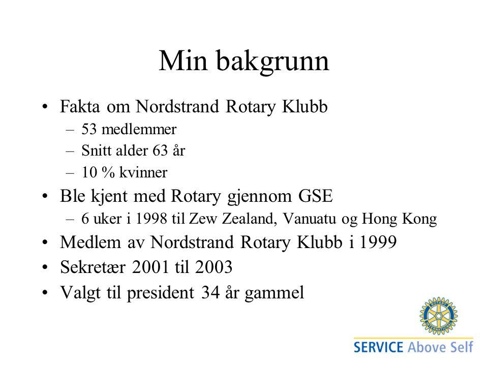 Min bakgrunn Fakta om Nordstrand Rotary Klubb –53 medlemmer –Snitt alder 63 år –10 % kvinner Ble kjent med Rotary gjennom GSE –6 uker i 1998 til Zew Zealand, Vanuatu og Hong Kong Medlem av Nordstrand Rotary Klubb i 1999 Sekretær 2001 til 2003 Valgt til president 34 år gammel