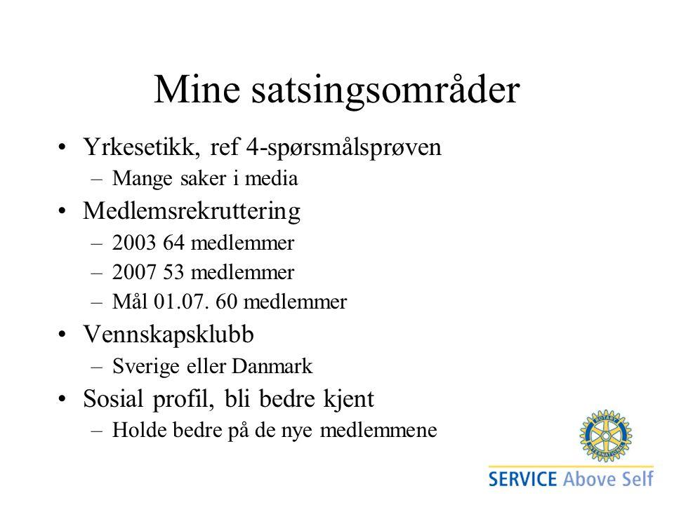 Mine satsingsområder Yrkesetikk, ref 4-spørsmålsprøven –Mange saker i media Medlemsrekruttering –2003 64 medlemmer –2007 53 medlemmer –Mål 01.07.