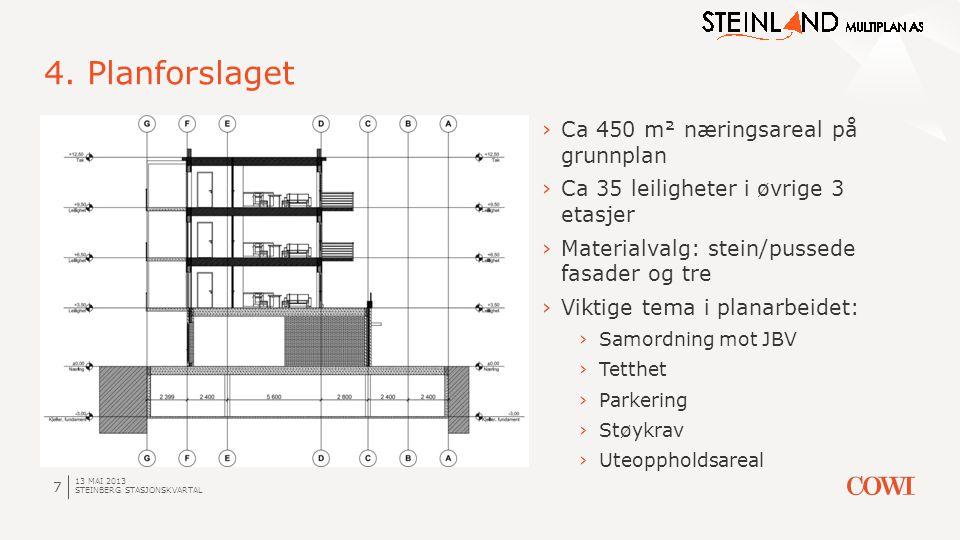 13 MAI 2013 STEINBERG STASJONSKVARTAL 7 4. Planforslaget ›Ca 450 m² næringsareal på grunnplan ›Ca 35 leiligheter i øvrige 3 etasjer ›Materialvalg: ste