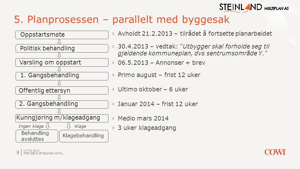 13 MAI 2013 STEINBERG STASJONSKVARTAL 8 5. Planprosessen – parallelt med byggesak Oppstartsmøte Politisk behandling Varsling om oppstart 1. Gangsbehan