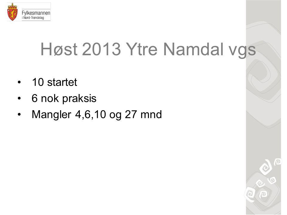 Høst 2013 Ytre Namdal vgs 10 startet 6 nok praksis Mangler 4,6,10 og 27 mnd