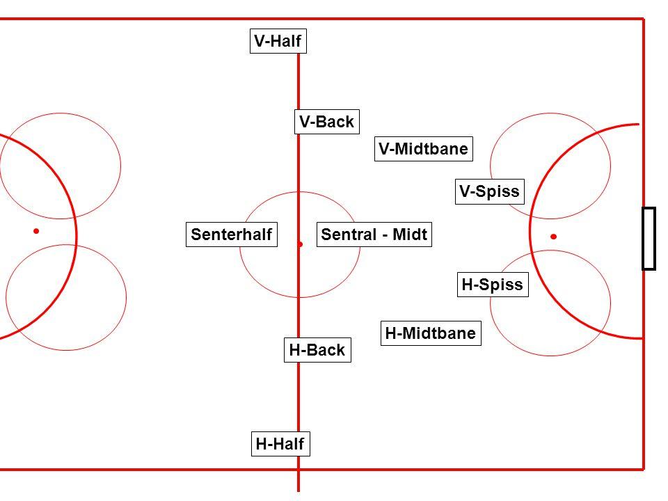 Senterhalf H-Back V-Back V-Half H-Half Sentral - Midt V-Midtbane H-Midtbane V-Spiss H-Spiss