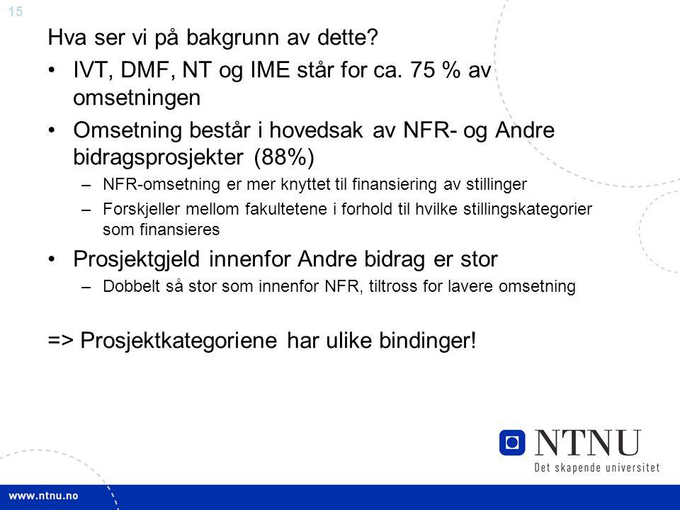 15 Hva ser vi på bakgrunn av dette? IVT, DMF, NT og IME står for ca. 75 % av omsetningen Omsetning består i hovedsak av NFR- og Andre bidragsprosjekte