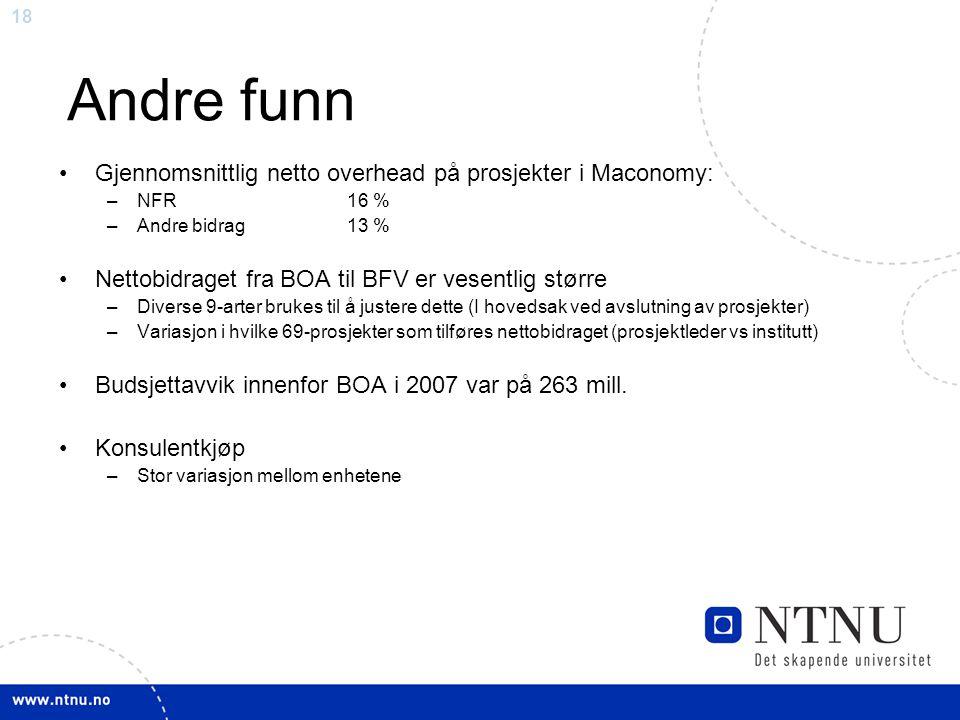 18 Andre funn Gjennomsnittlig netto overhead på prosjekter i Maconomy: –NFR16 % –Andre bidrag13 % Nettobidraget fra BOA til BFV er vesentlig større –Diverse 9-arter brukes til å justere dette (I hovedsak ved avslutning av prosjekter) –Variasjon i hvilke 69-prosjekter som tilføres nettobidraget (prosjektleder vs institutt) Budsjettavvik innenfor BOA i 2007 var på 263 mill.
