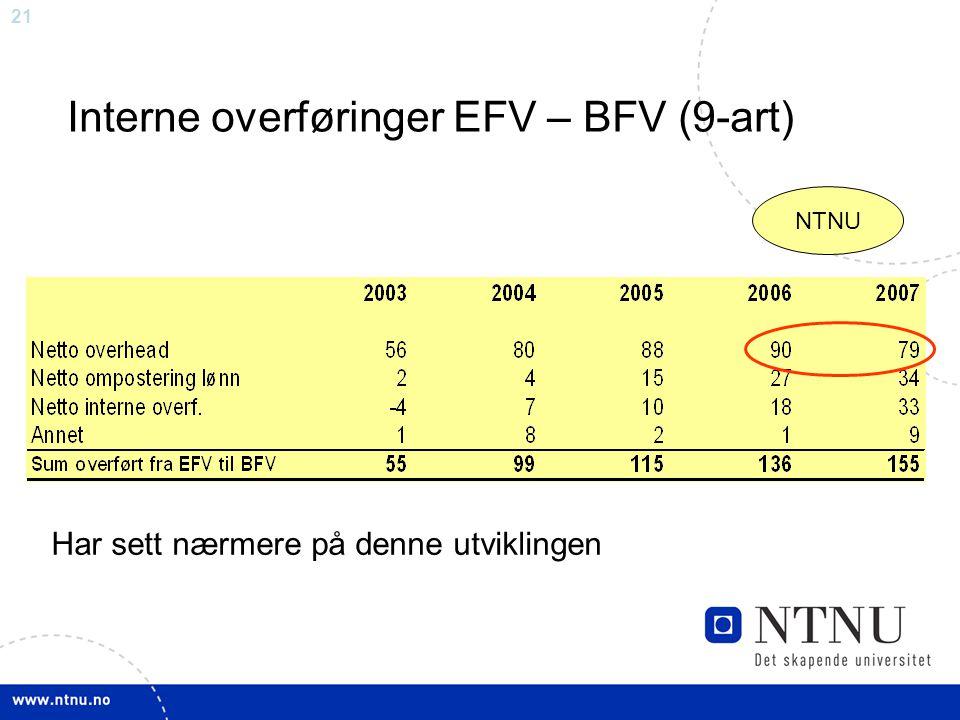 21 Interne overføringer EFV – BFV (9-art) NTNU Har sett nærmere på denne utviklingen