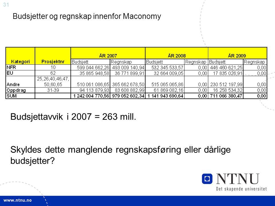 31 Budsjetter og regnskap innenfor Maconomy Budsjettavvik i 2007 = 263 mill. Skyldes dette manglende regnskapsføring eller dårlige budsjetter?