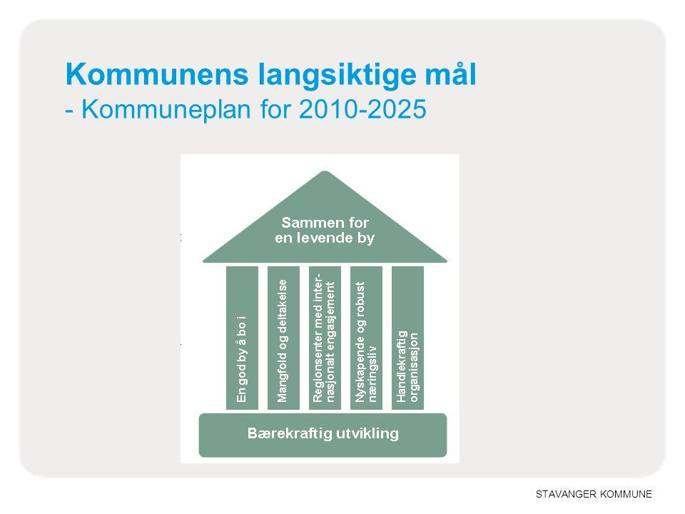 STAVANGER KOMMUNE Kommunens langsiktige mål - Kommuneplan for 2010-2025