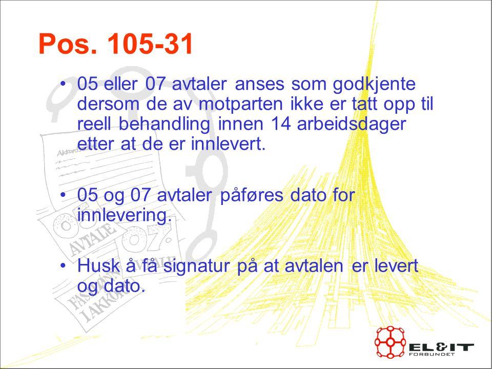 Pos. 105-31 05 eller 07 avtaler anses som godkjente dersom de av motparten ikke er tatt opp til reell behandling innen 14 arbeidsdager etter at de er