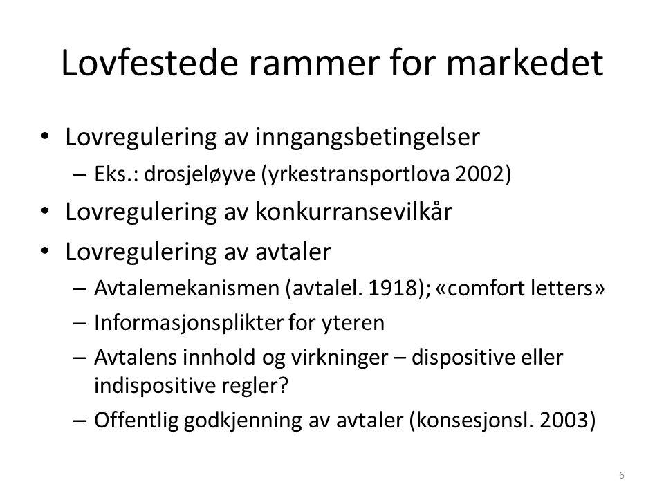 Lovfestede rammer for markedet Lovregulering av inngangsbetingelser – Eks.: drosjeløyve (yrkestransportlova 2002) Lovregulering av konkurransevilkår L