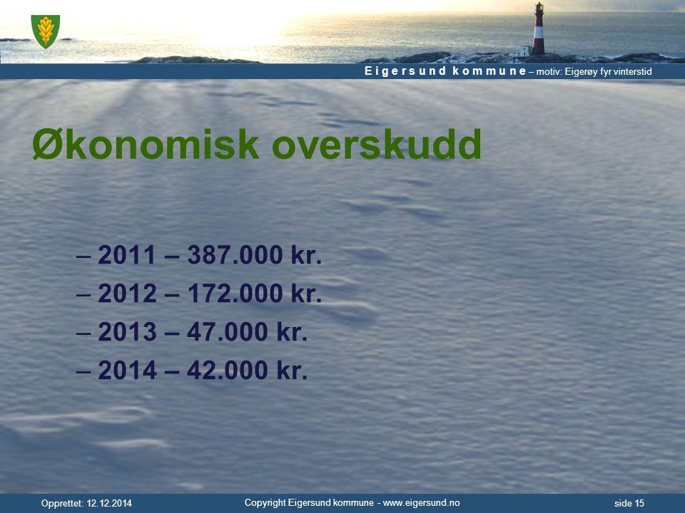 E i g e r s u n d k o m m u n e – motiv: Eigerøy fyr vinterstid Copyright Eigersund kommune - www.eigersund.no Opprettet: 12.12.2014side 15 Økonomisk overskudd –2011 – 387.000 kr.