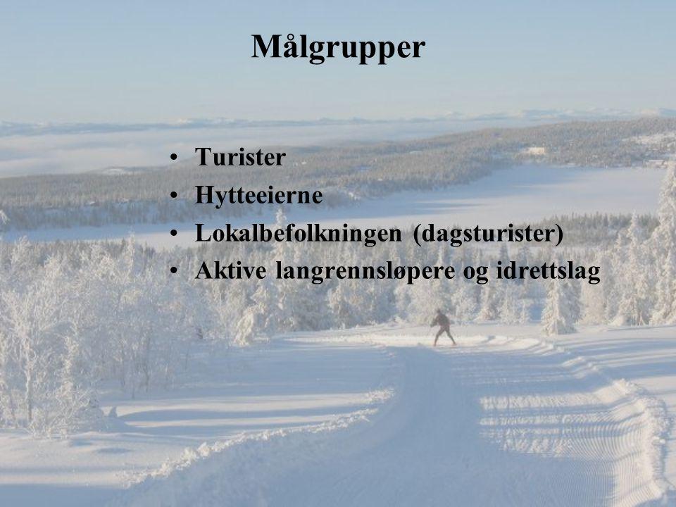 Målgrupper Turister Hytteeierne Lokalbefolkningen (dagsturister) Aktive langrennsløpere og idrettslag
