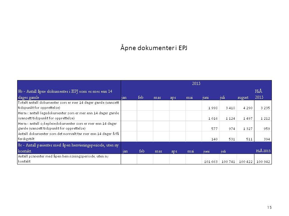 Åpne dokumenter i EPJ 15 3. Kvalitet