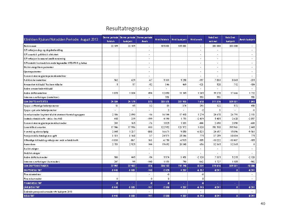Resultatregnskap 40 6. Økonomi