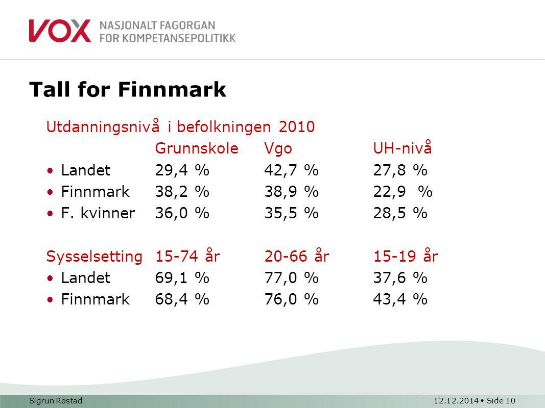 Tall for Finnmark Utdanningsnivå i befolkningen 2010 GrunnskoleVgoUH-nivå Landet29,4 %42,7 %27,8 % Finnmark38,2 %38,9 %22,9 % F. kvinner36,0 %35,5 %28