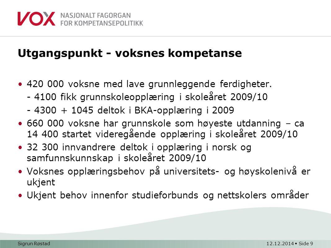 Sigrun Røstad12.12.2014 Side 9 Utgangspunkt - voksnes kompetanse 420 000 voksne med lave grunnleggende ferdigheter. - 4100 fikk grunnskoleopplæring i
