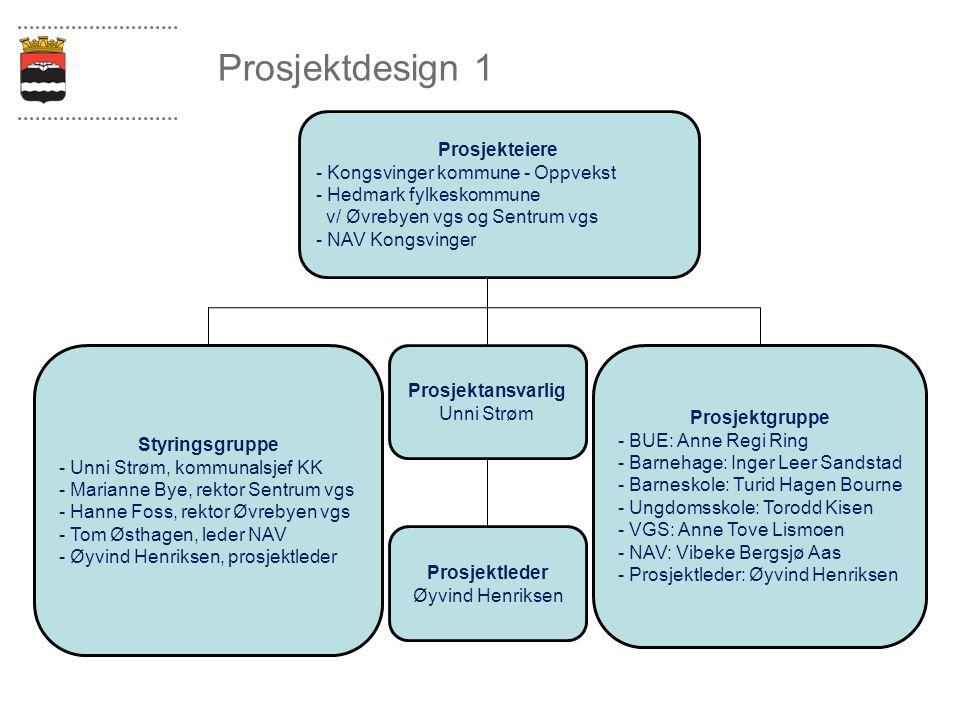Prosjektdesign 1 Prosjekteiere - Kongsvinger kommune - Oppvekst - Hedmark fylkeskommune v/ Øvrebyen vgs og Sentrum vgs - NAV Kongsvinger Styringsgrupp