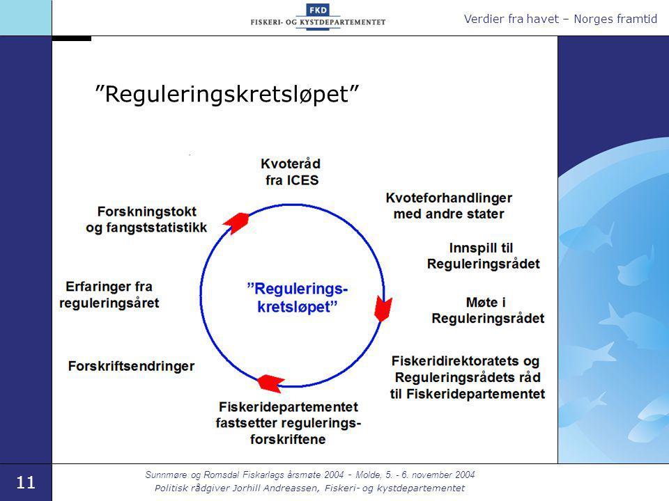 Verdier fra havet – Norges framtid 11 Sunnmøre og Romsdal Fiskarlags årsmøte 2004 - Molde, 5. - 6. november 2004 Politisk rådgiver Jorhill Andreassen,