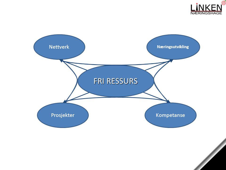 FRI RESSURS Næringsutvikling Nettverk ProsjekterKompetanse