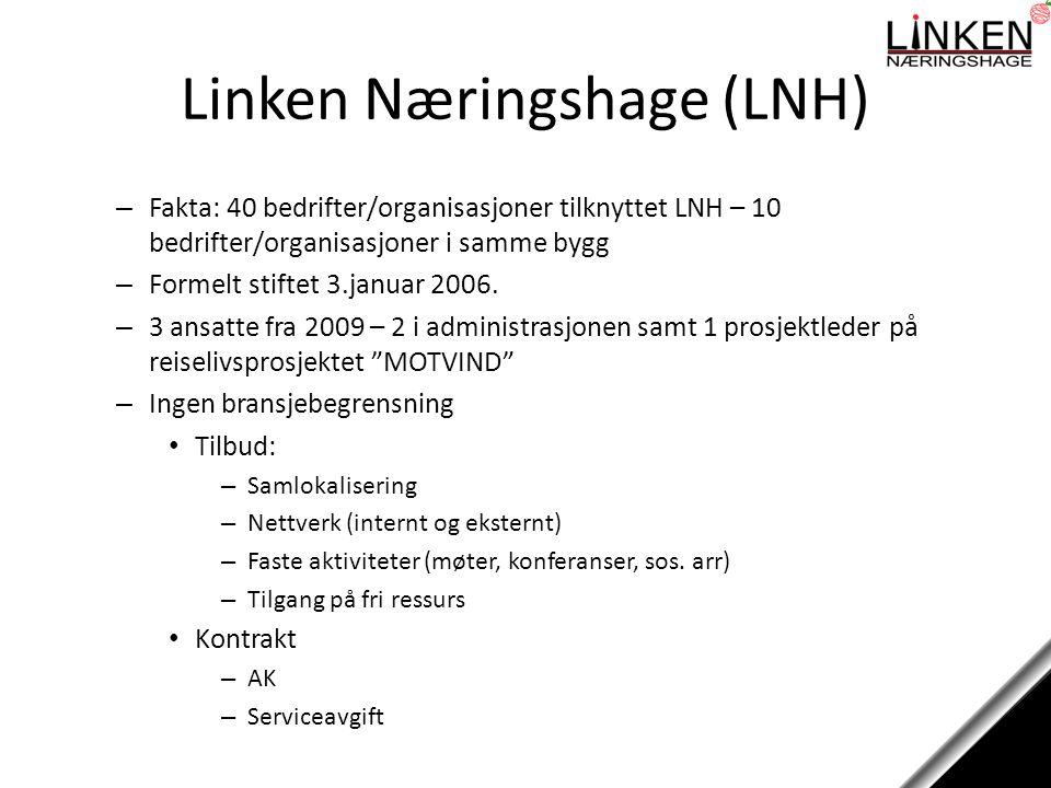 Linken Næringshage (LNH) – Fakta: 40 bedrifter/organisasjoner tilknyttet LNH – 10 bedrifter/organisasjoner i samme bygg – Formelt stiftet 3.januar 2006.