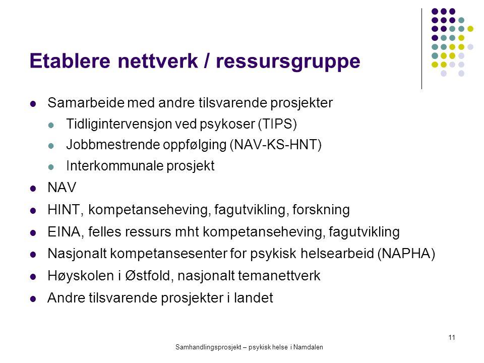 Samhandlingsprosjekt – psykisk helse i Namdalen 11 Etablere nettverk / ressursgruppe Samarbeide med andre tilsvarende prosjekter Tidligintervensjon ve