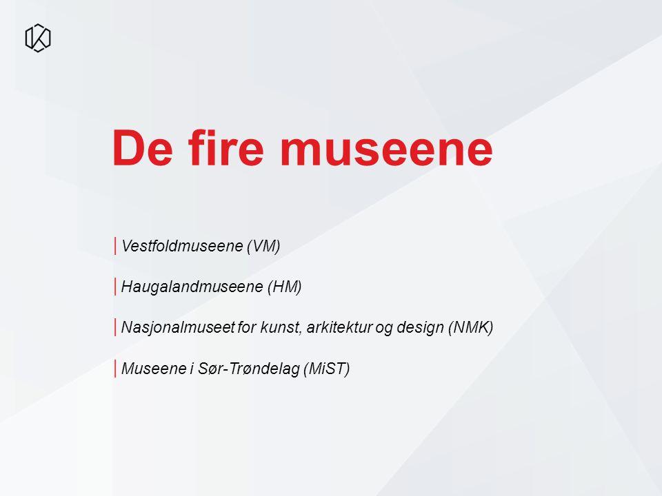 De fire museene │Vestfoldmuseene (VM) │Haugalandmuseene (HM) │Nasjonalmuseet for kunst, arkitektur og design (NMK) │Museene i Sør-Trøndelag (MiST)