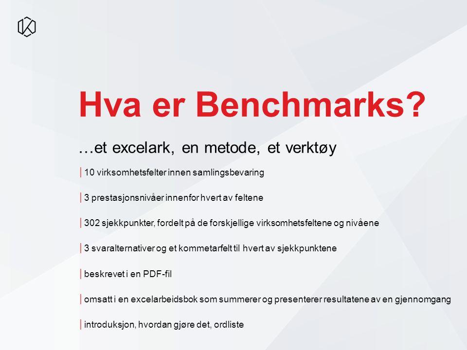 Hva er Benchmarks.