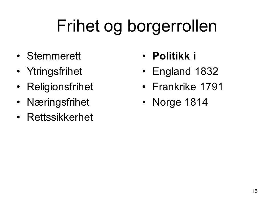 15 Frihet og borgerrollen Stemmerett Ytringsfrihet Religionsfrihet Næringsfrihet Rettssikkerhet Politikk i England 1832 Frankrike 1791 Norge 1814